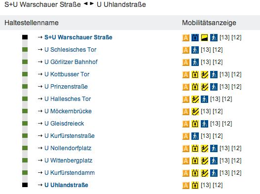 U-Bahn Linie U1