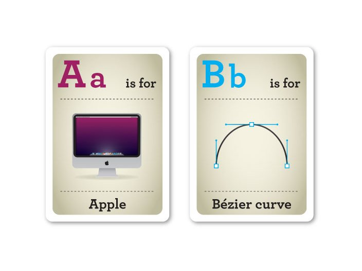 Buchstaben lernen auf nerdy