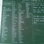 Namen von Mädchen aus dem Jahr 2013
