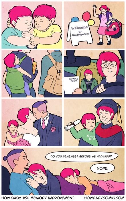 Eltern Comics online How Baby